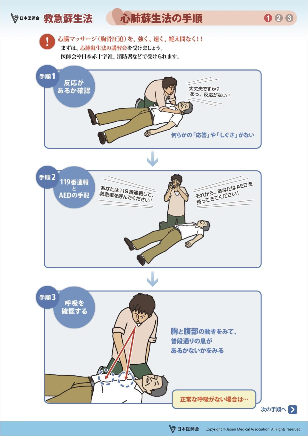 心肺蘇生法の手順